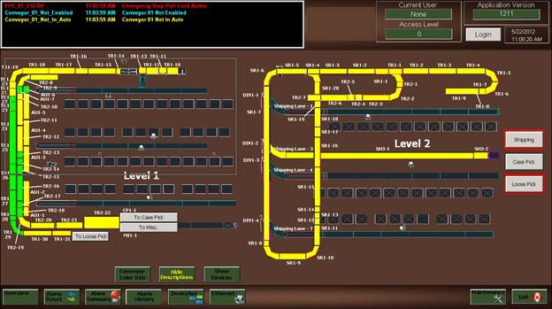 Aveda Overview Screen