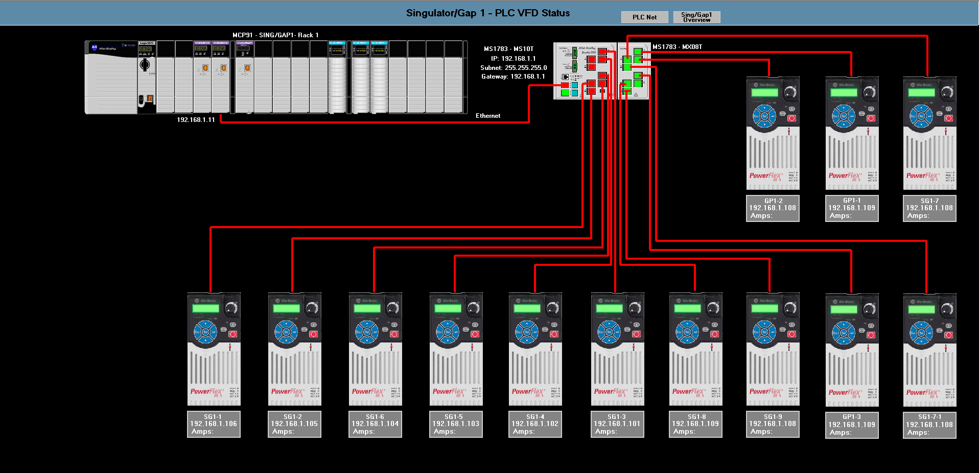 VFD Overview Screen Example
